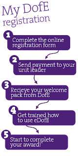 How to register for your award